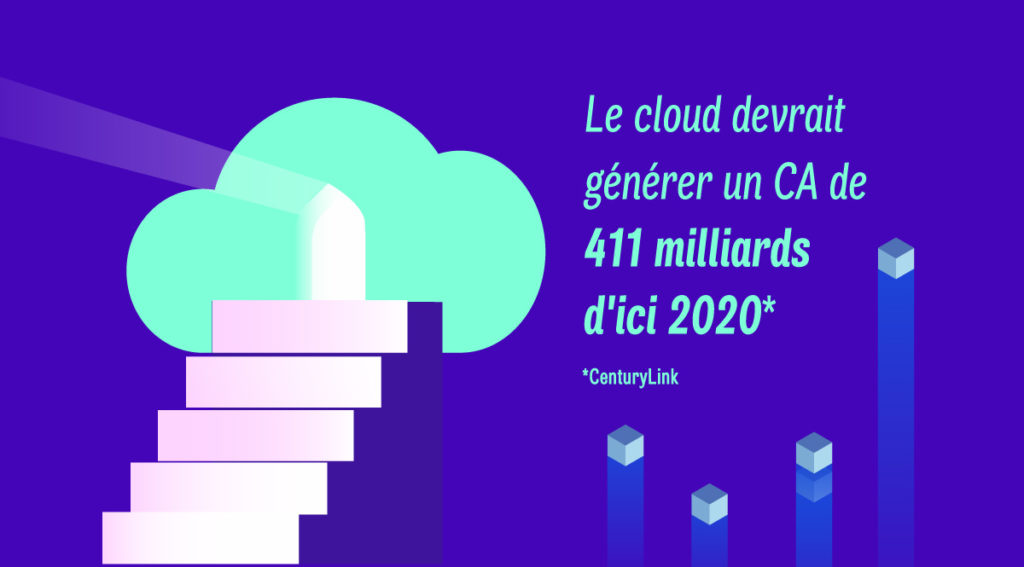 Migration vers le cloud